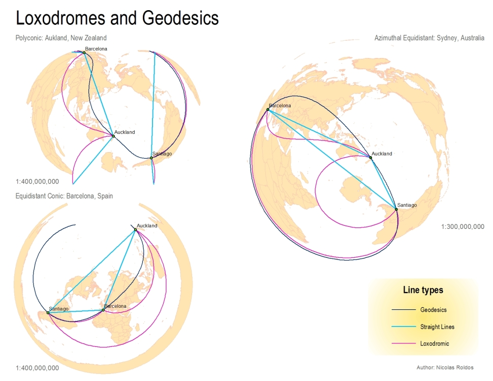 Loxodromic lines in magenta,  Geodesic (great circle) lines in navy blue, straight lines in light blue